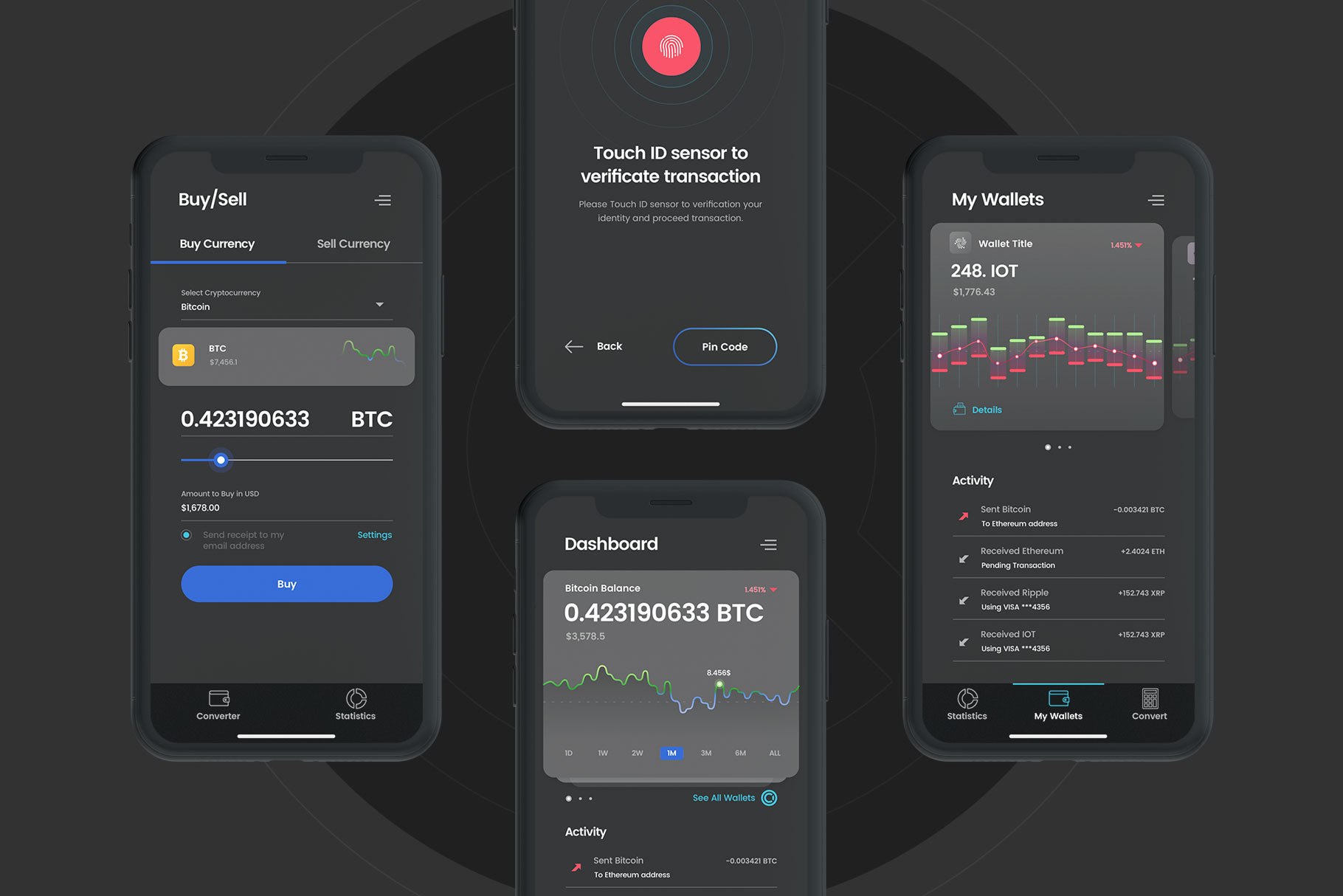 CryptoCamp Mobile UI Kit